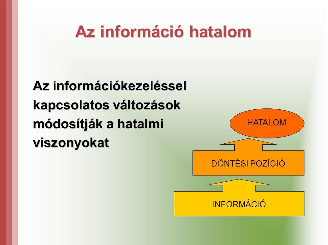 Az információ hatalom Az információkezeléssel kapcsolatos változások módosítják a hatalmi viszonyokat.