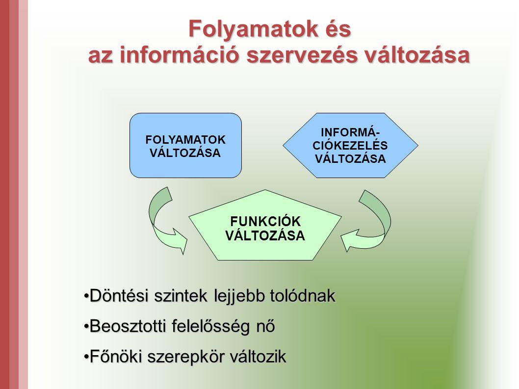 Folyamatok és az információ szervezés változása