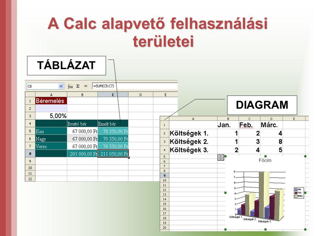 A Calc alapvető felhasználási területei