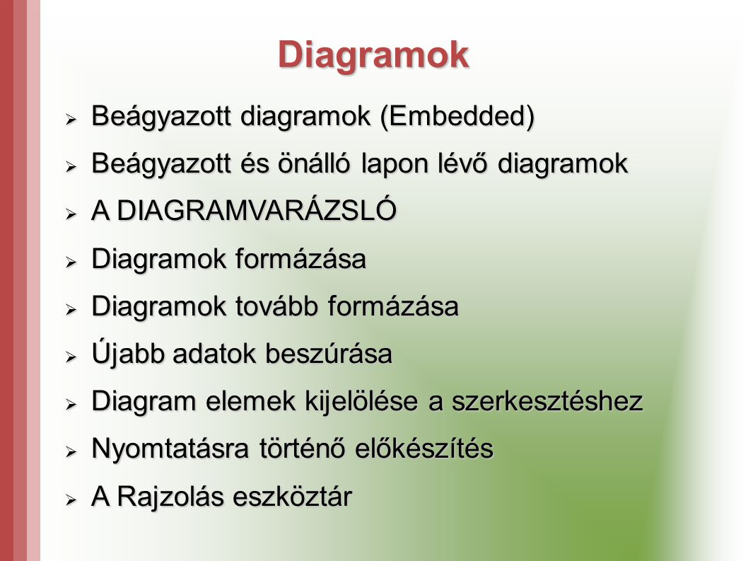 Diagramok Beágyazott diagramok (Embedded)