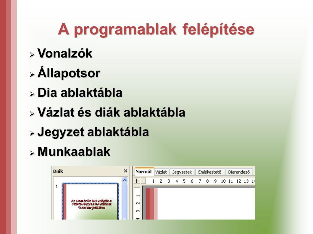 A programablak felépítése