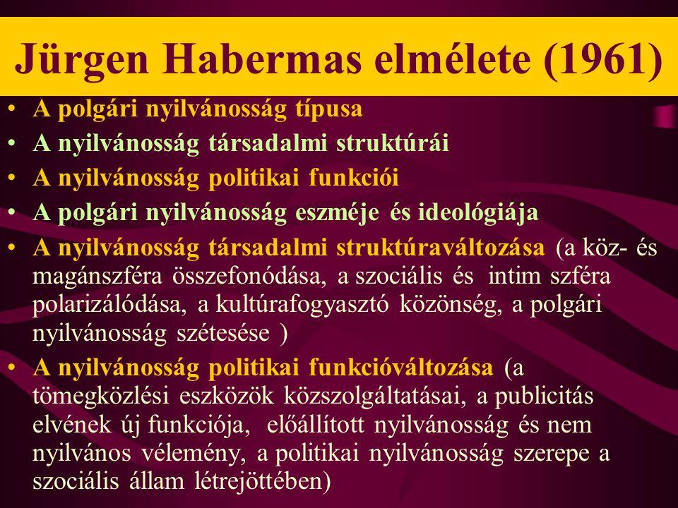 Jürgen Habermas elmélete (1961)