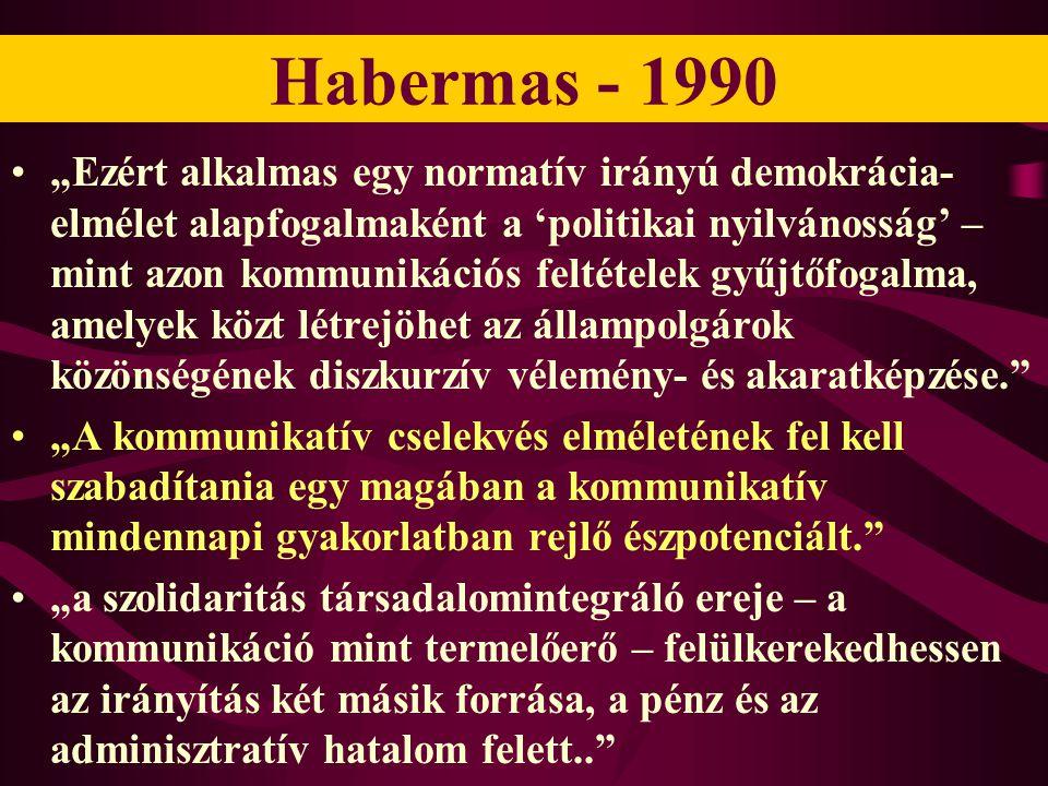 Habermas - 1990