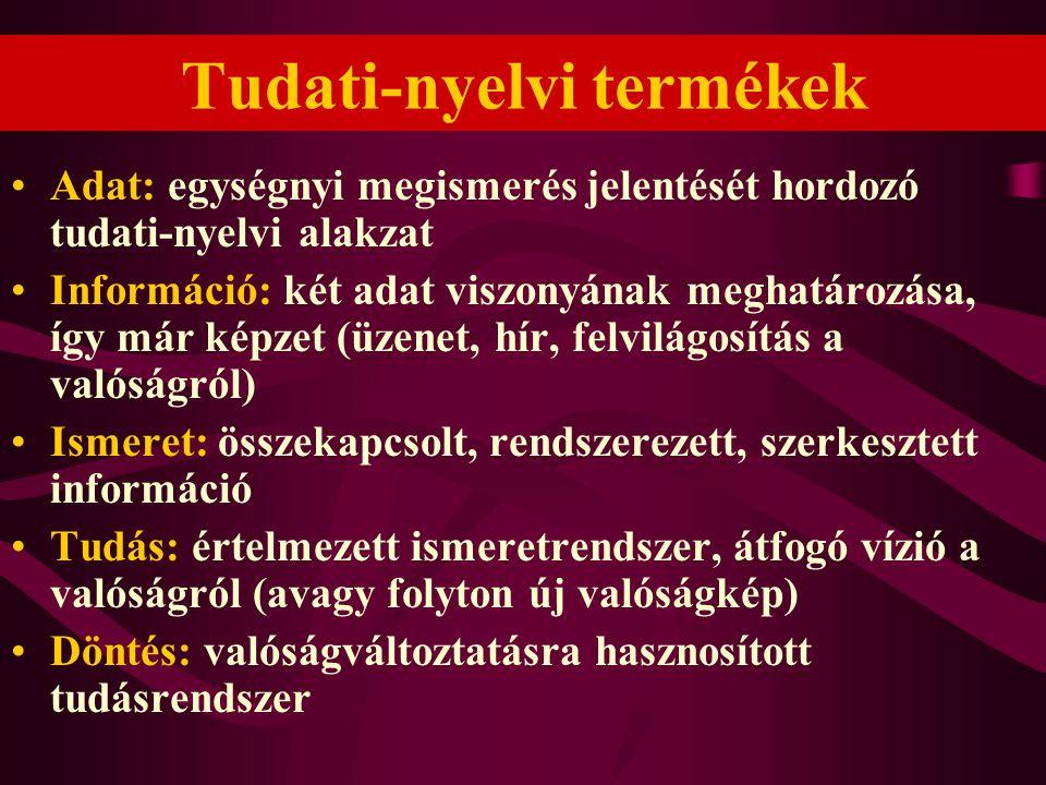 Tudati-nyelvi termékek