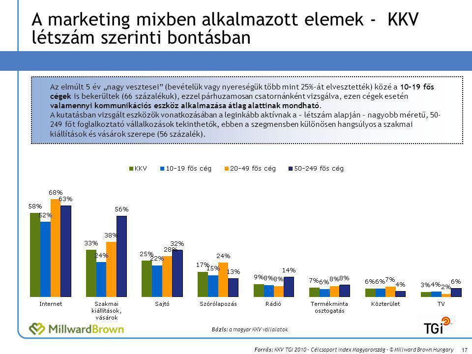 A marketing mixben alkalmazott elemek - KKV létszám szerinti bontásban