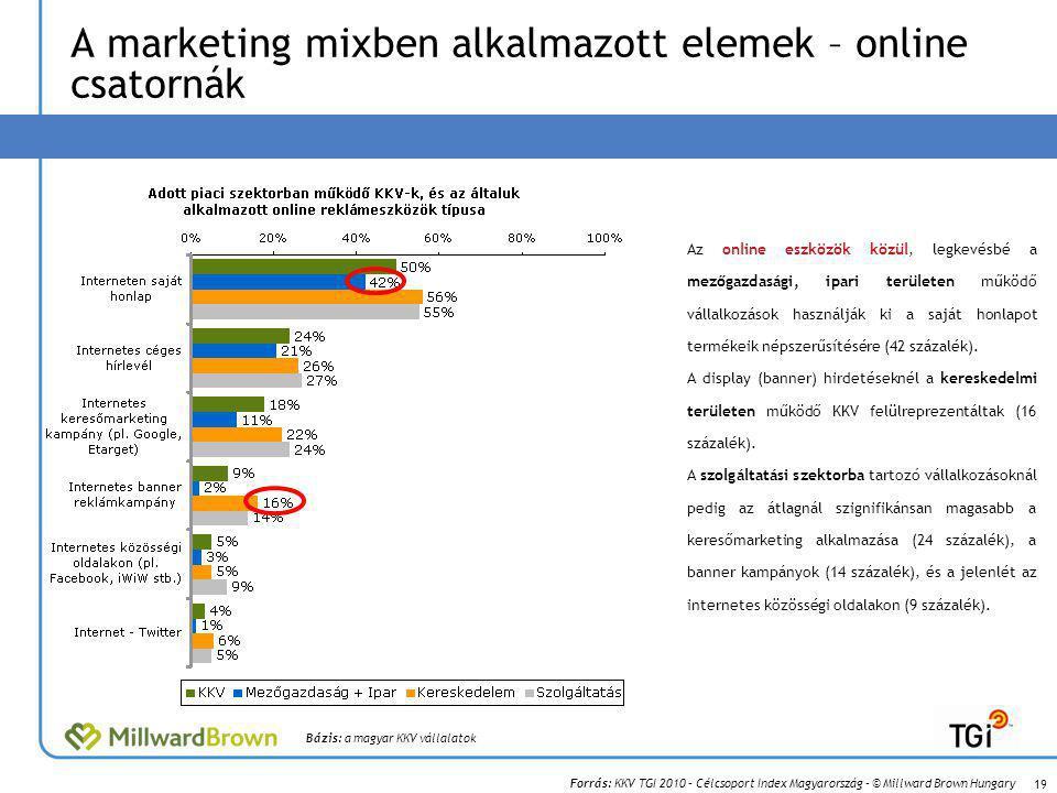 A marketing mixben alkalmazott elemek – online csatornák