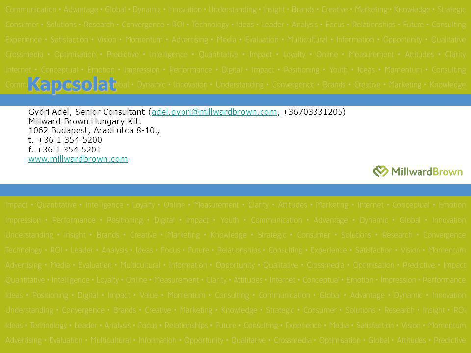 Kapcsolat Győri Adél, Senior Consultant (adel.gyori@millwardbrown.com, +36703331205) Millward Brown Hungary Kft.