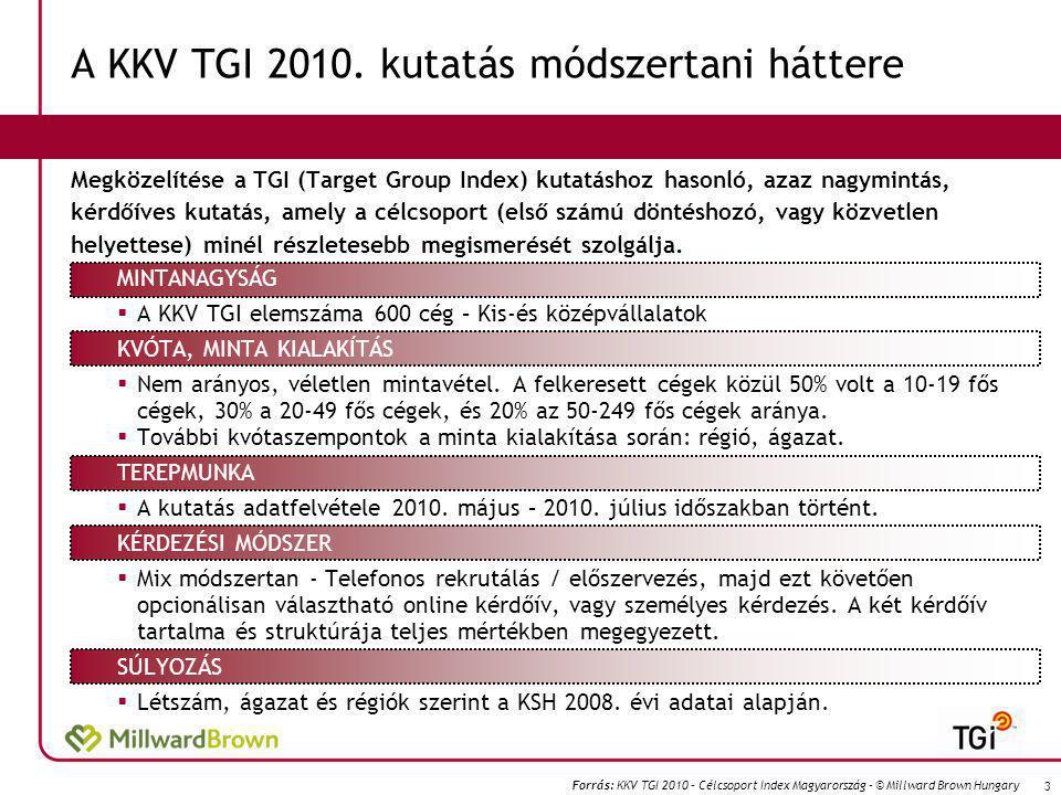 A KKV TGI 2010. kutatás módszertani háttere