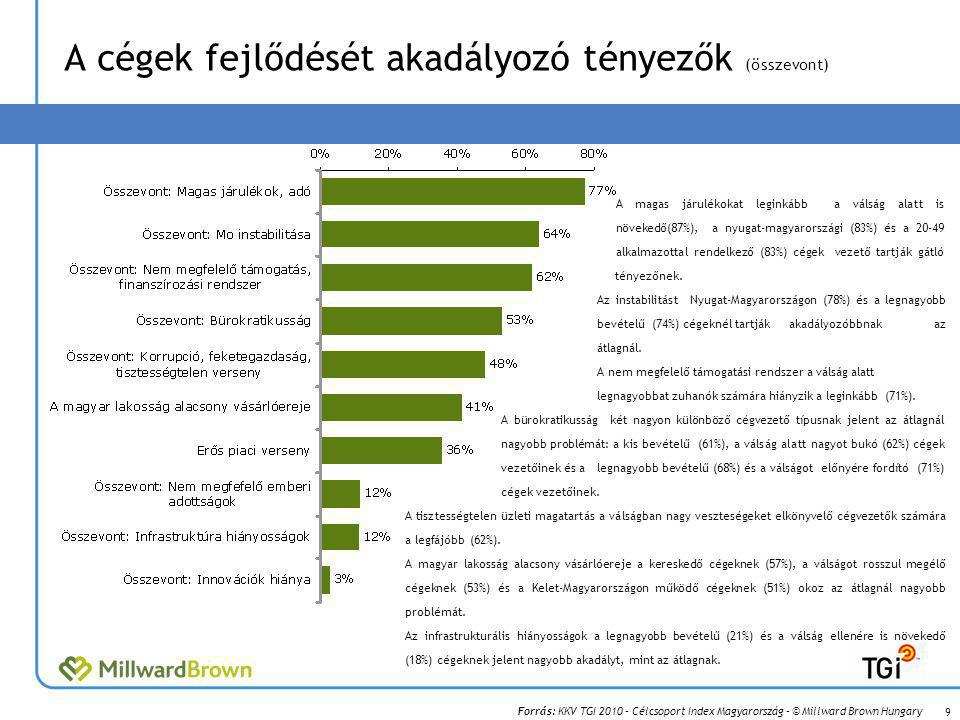 A cégek fejlődését akadályozó tényezők (összevont)