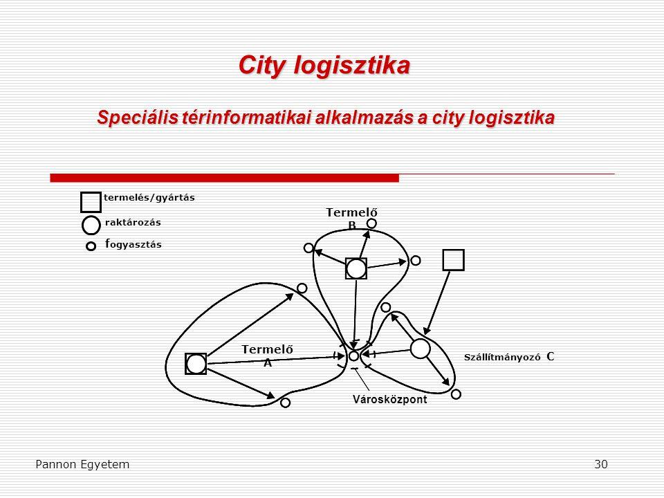 Speciális térinformatikai alkalmazás a city logisztika