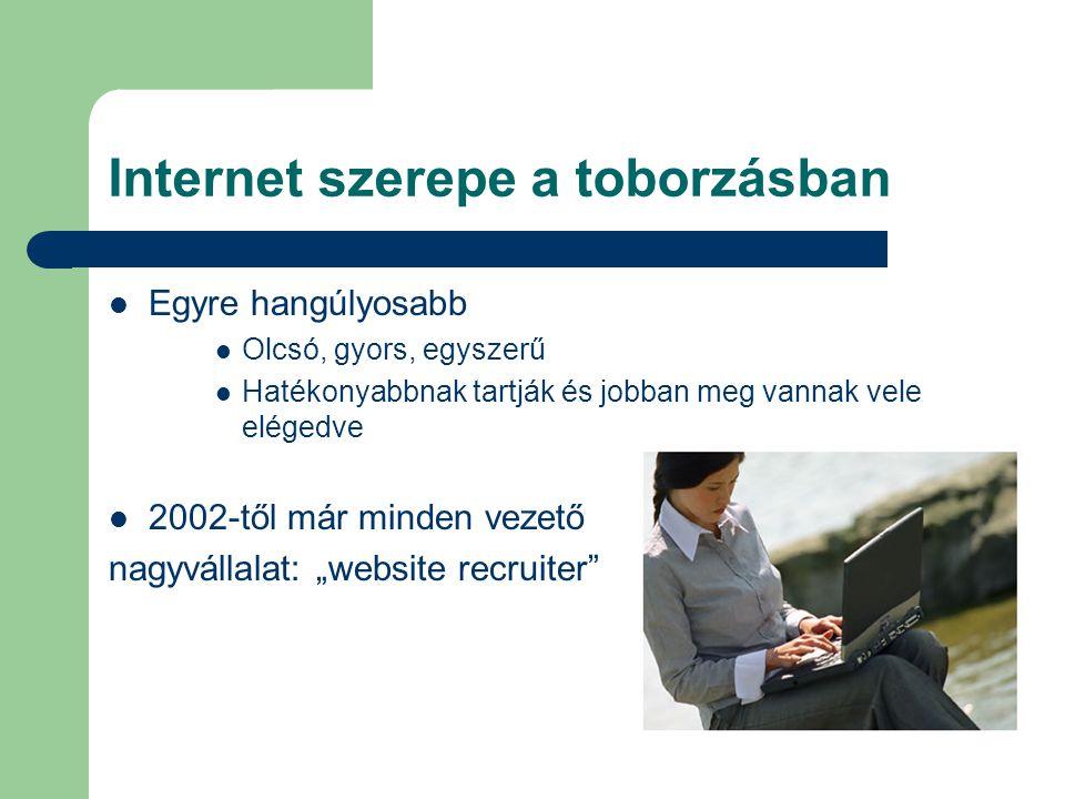 Internet szerepe a toborzásban