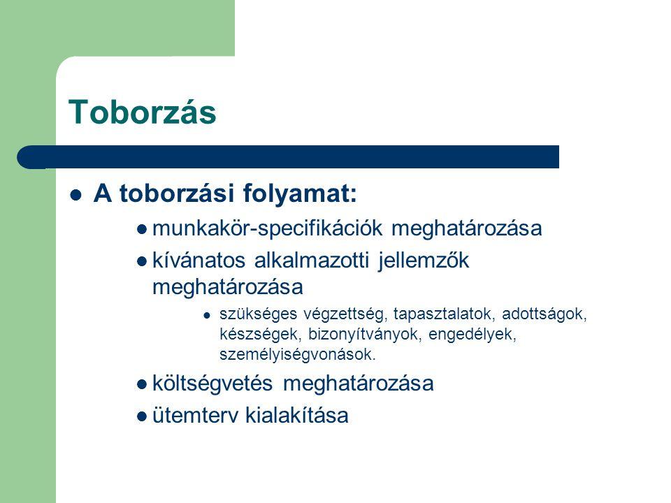 Toborzás A toborzási folyamat: munkakör-specifikációk meghatározása