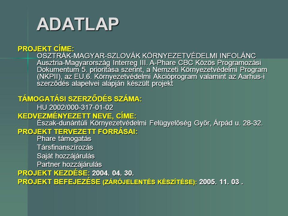 ADATLAP