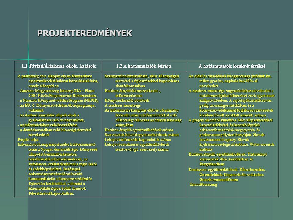 PROJEKTEREDMÉNYEK 1.1 Távlati/Általános célok, hatások