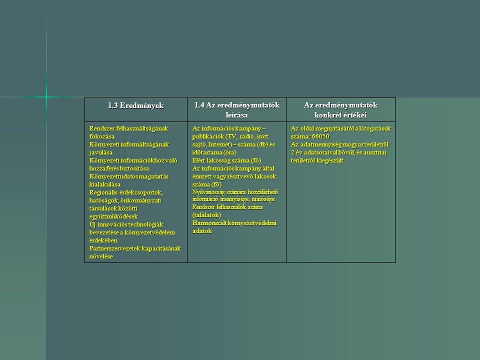 1.4 Az eredménymutatók leírása Az eredménymutatók konkrét értékei