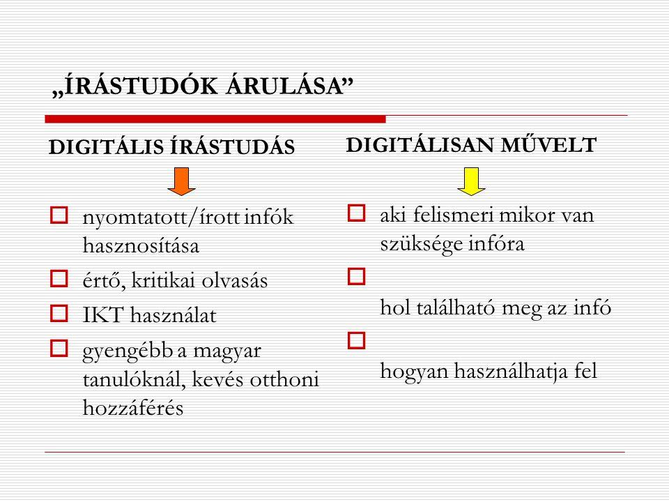 """""""ÍRÁSTUDÓK ÁRULÁSA nyomtatott/írott infók hasznosítása"""