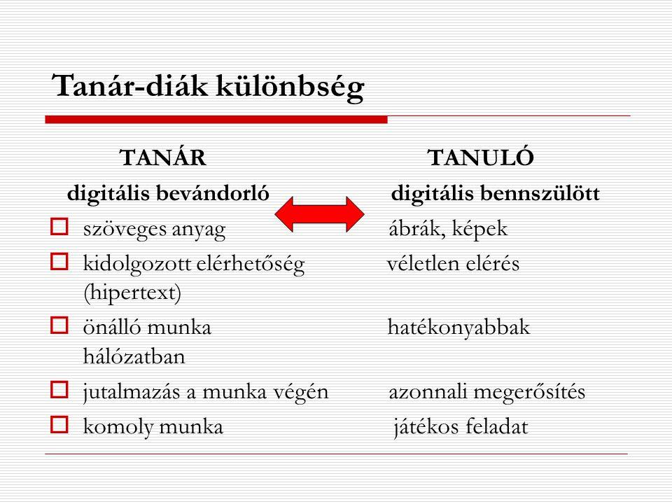 Tanár-diák különbség TANÁR TANULÓ