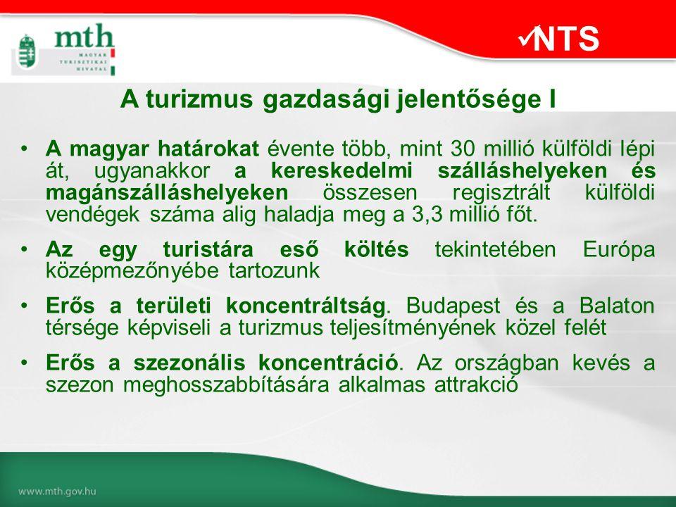 A turizmus gazdasági jelentősége I