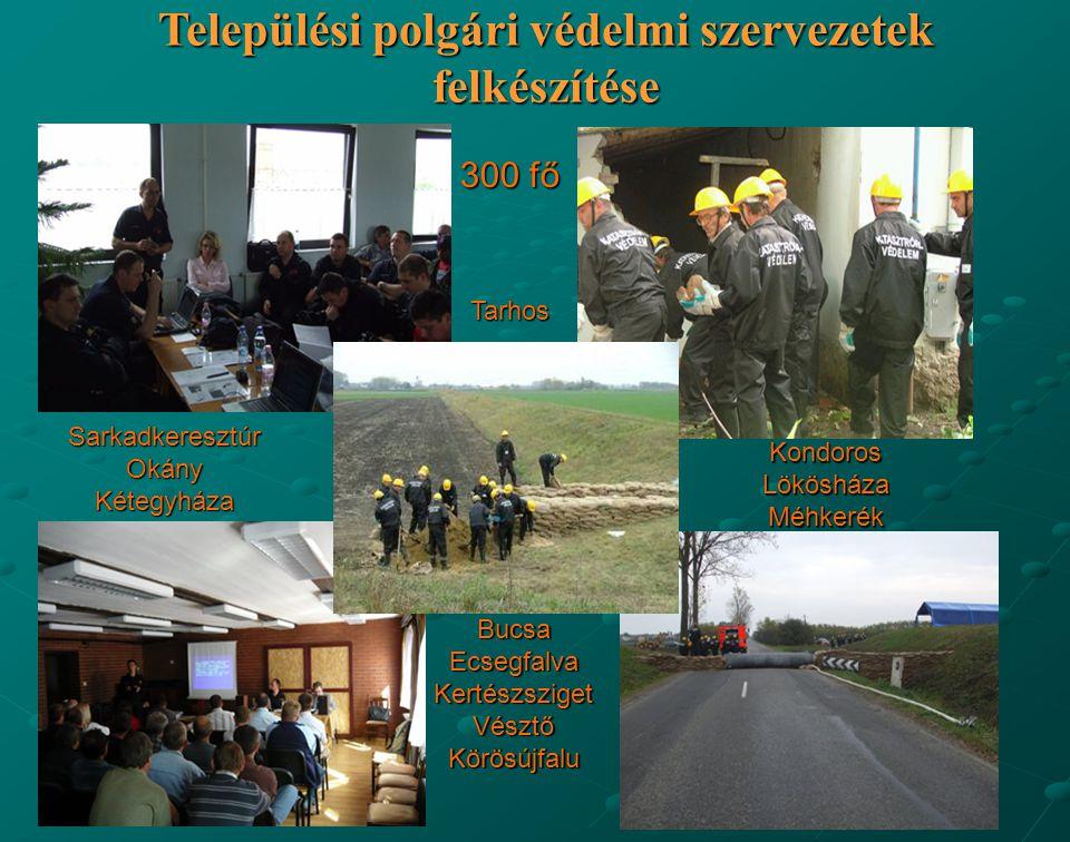 Települési polgári védelmi szervezetek felkészítése