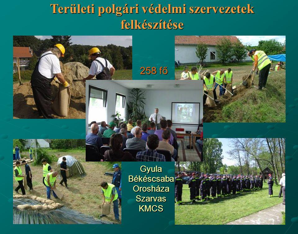 Területi polgári védelmi szervezetek felkészítése