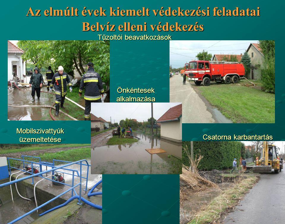 Az elmúlt évek kiemelt védekezési feladatai Belvíz elleni védekezés