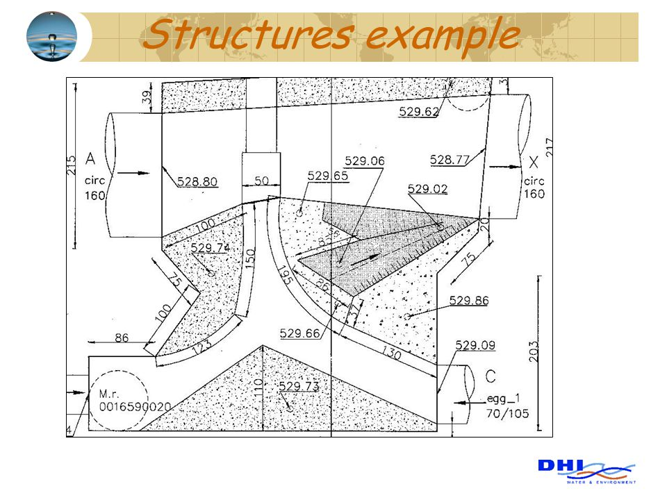 Structures example