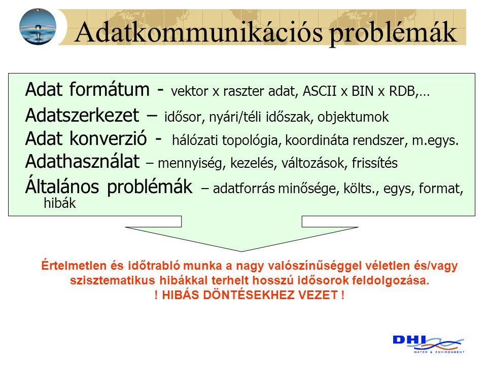 Adatkommunikációs problémák