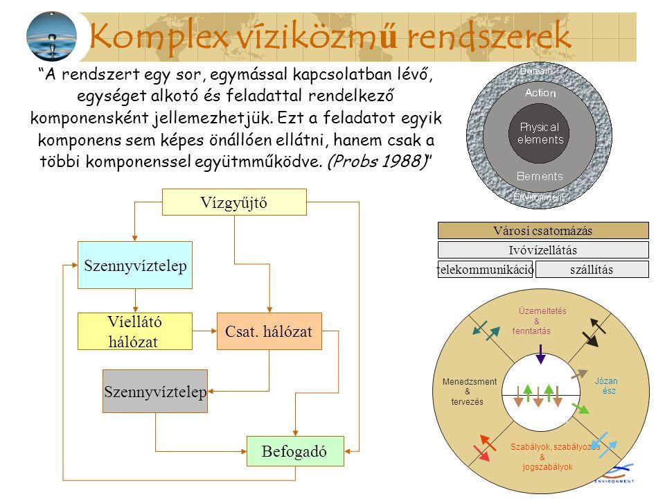 Komplex víziközmű rendszerek