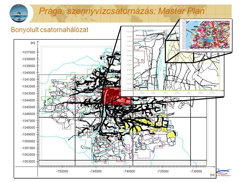 Prága, szennyvízcsatornázás: Master Plan
