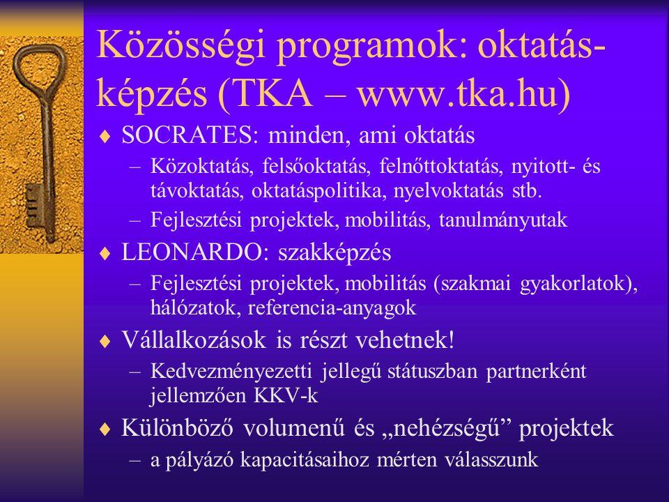 Közösségi programok: oktatás-képzés (TKA – www.tka.hu)
