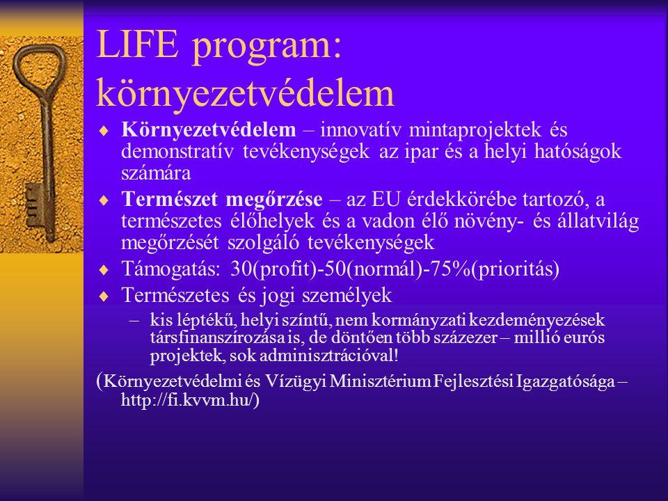 LIFE program: környezetvédelem