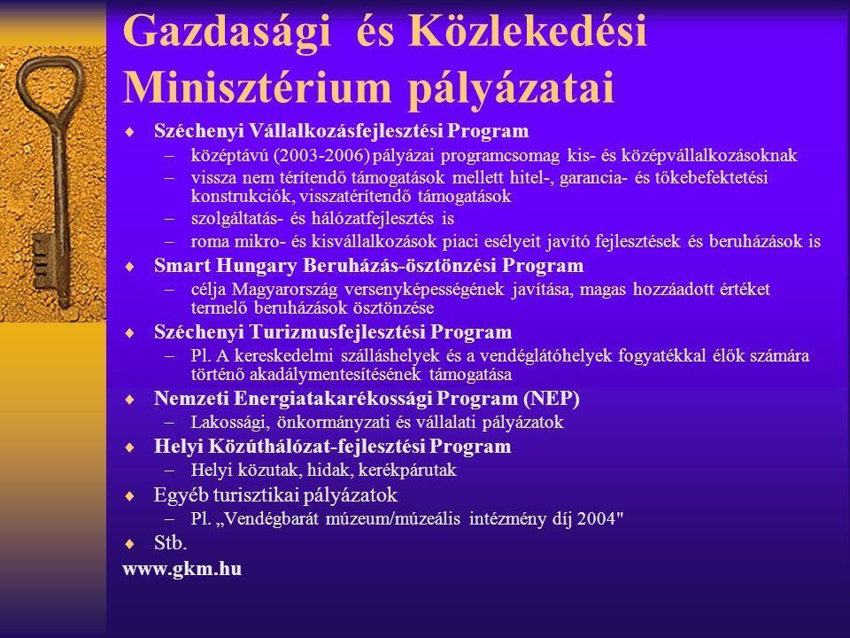 Gazdasági és Közlekedési Minisztérium pályázatai