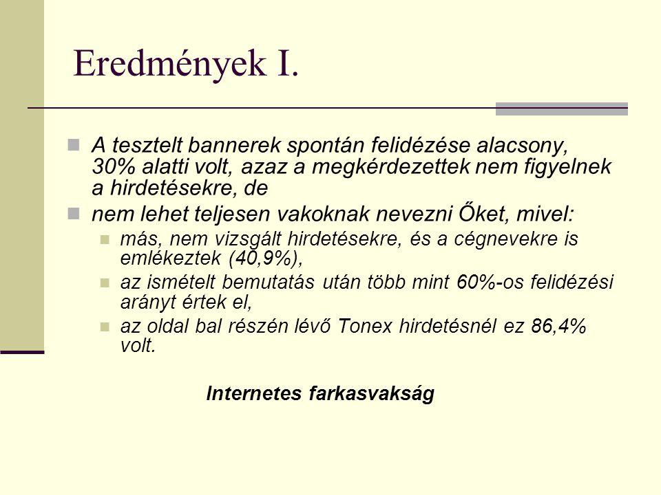 Eredmények I. A tesztelt bannerek spontán felidézése alacsony, 30% alatti volt, azaz a megkérdezettek nem figyelnek a hirdetésekre, de.