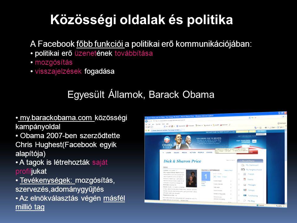 Közösségi oldalak és politika