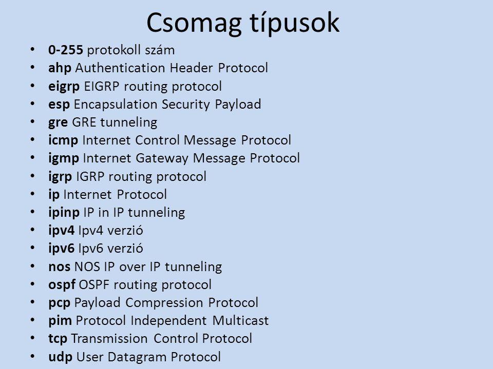 Csomag típusok 0-255 protokoll szám ahp Authentication Header Protocol
