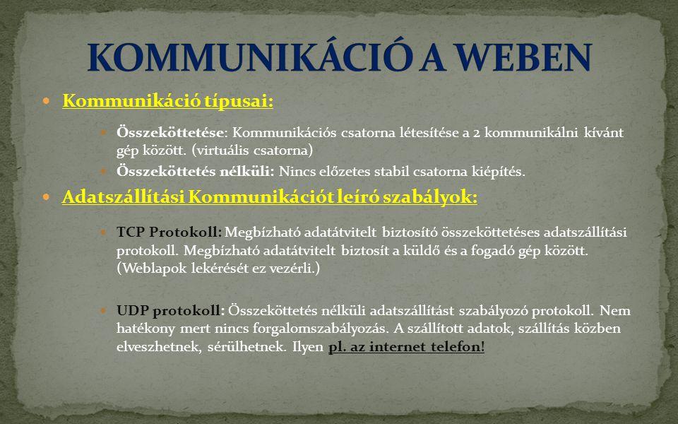 KOMMUNIKÁCIÓ A WEBEN Kommunikáció típusai: