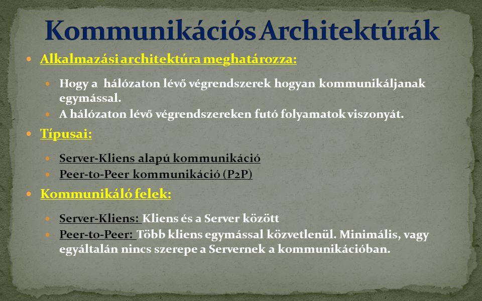 Kommunikációs Architektúrák