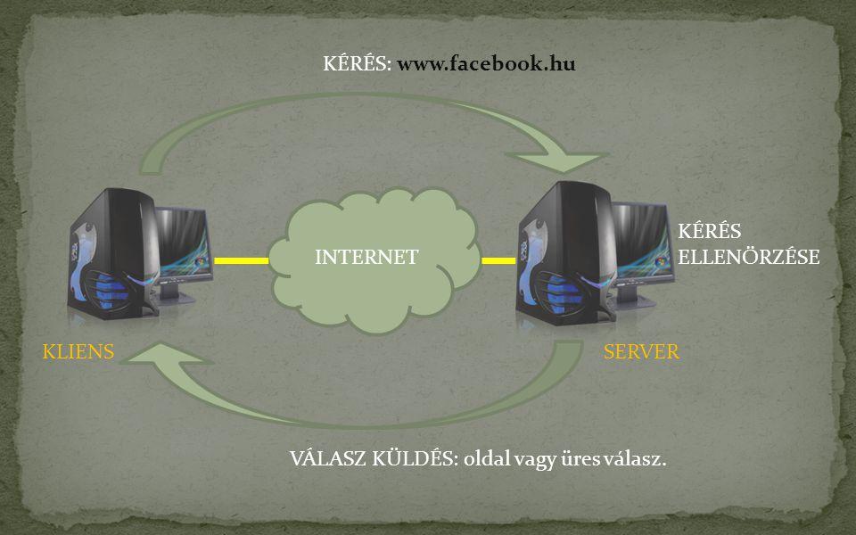 KÉRÉS: www.facebook.hu INTERNET. KÉRÉS ELLENŐRZÉSE.