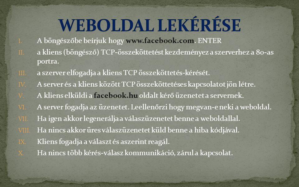 WEBOLDAL LEKÉRÉSE A böngészőbe beírjuk hogy www.facebook.com. ENTER