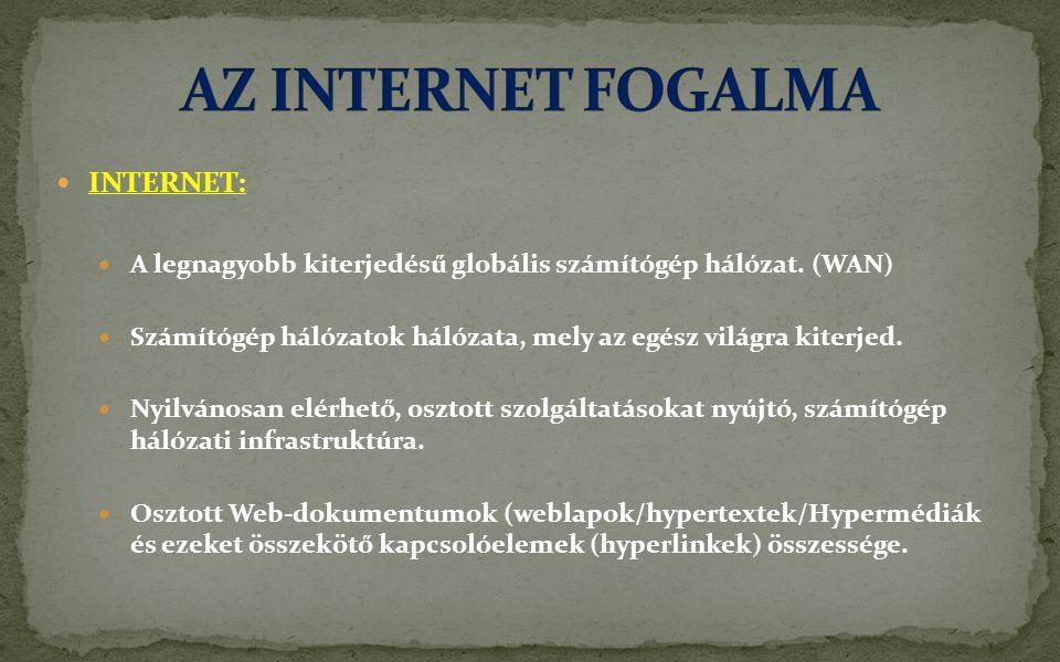AZ INTERNET FOGALMA INTERNET: