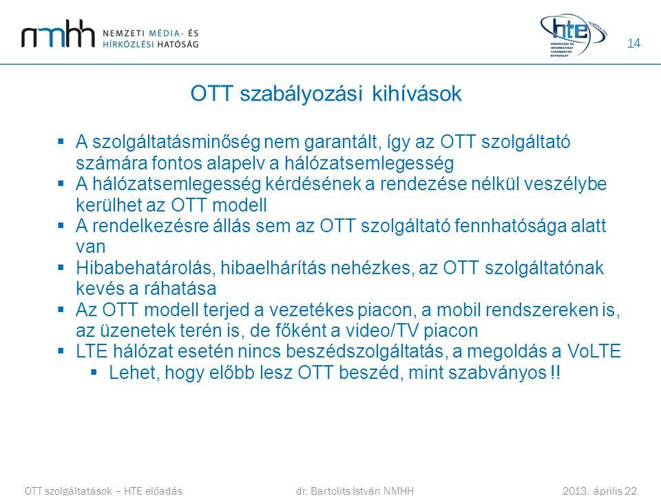 OTT szabályozási kihívások
