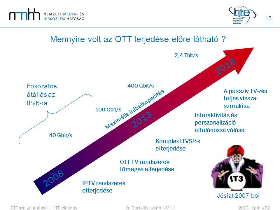 Mennyire volt az OTT terjedése előre látható