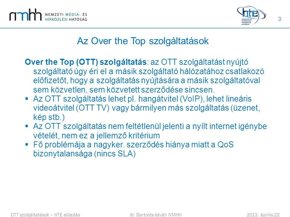 Az Over the Top szolgáltatások