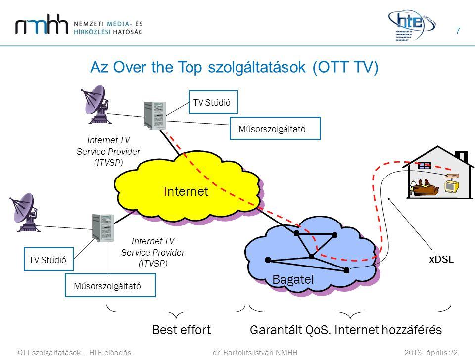 Az Over the Top szolgáltatások (OTT TV)