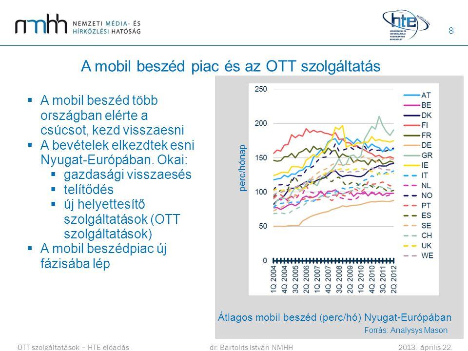 A mobil beszéd piac és az OTT szolgáltatás