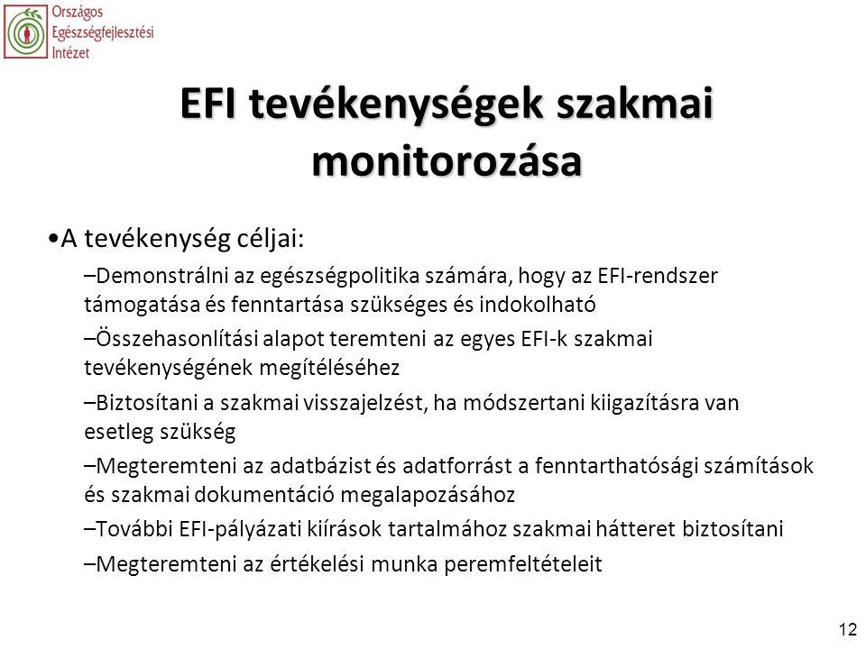 EFI tevékenységek szakmai monitorozása