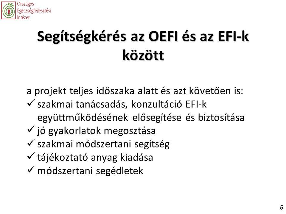Segítségkérés az OEFI és az EFI-k között