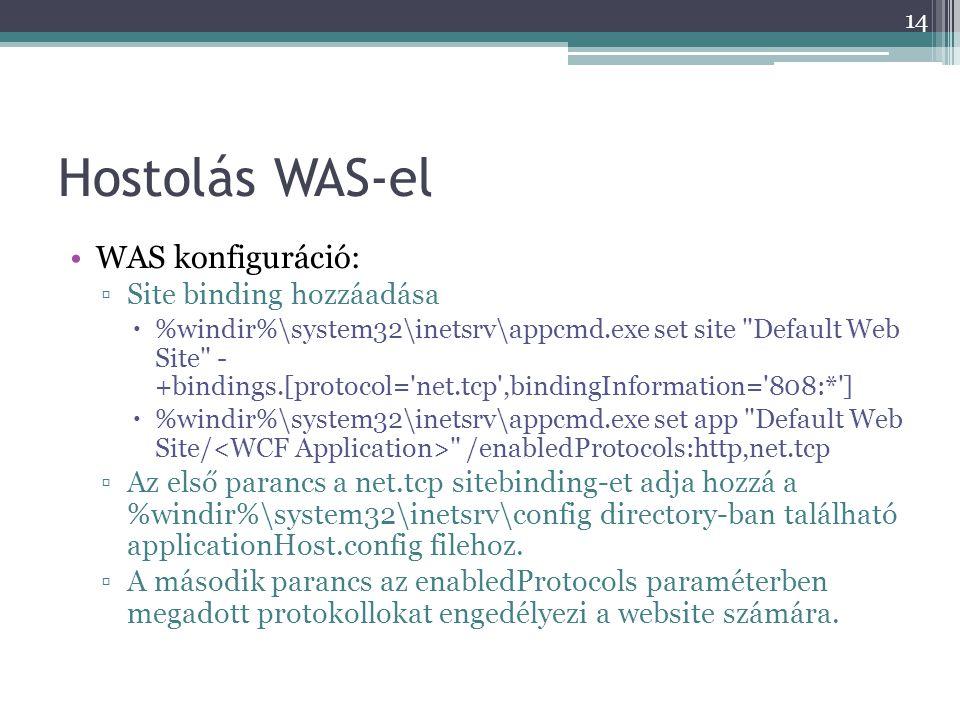 Hostolás WAS-el WAS konfiguráció: Site binding hozzáadása