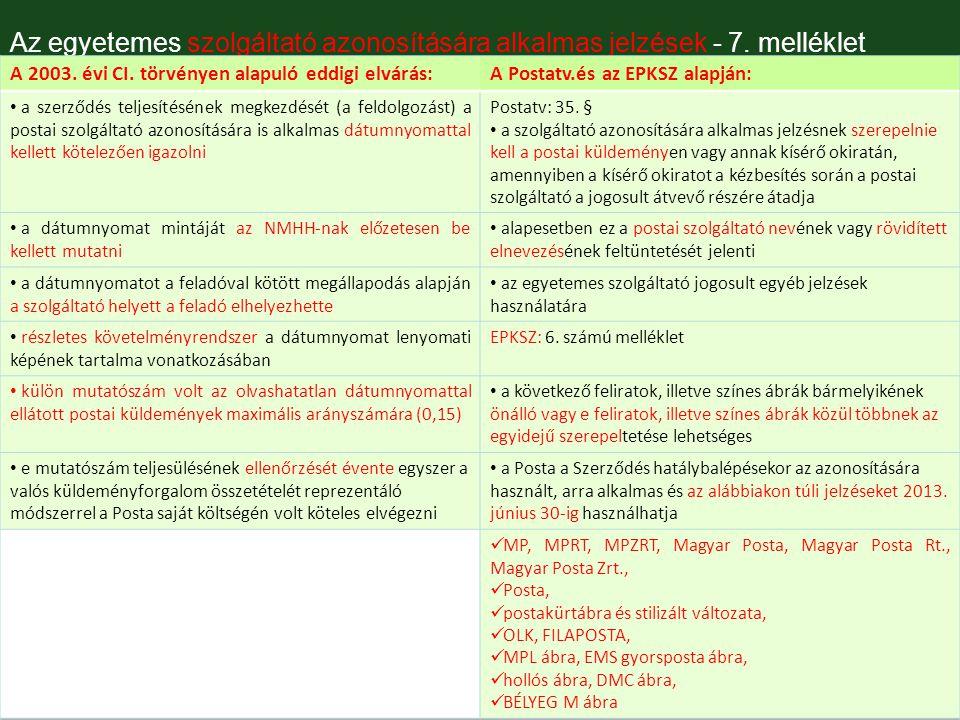 Az egyetemes szolgáltató azonosítására alkalmas jelzések - 7. melléklet