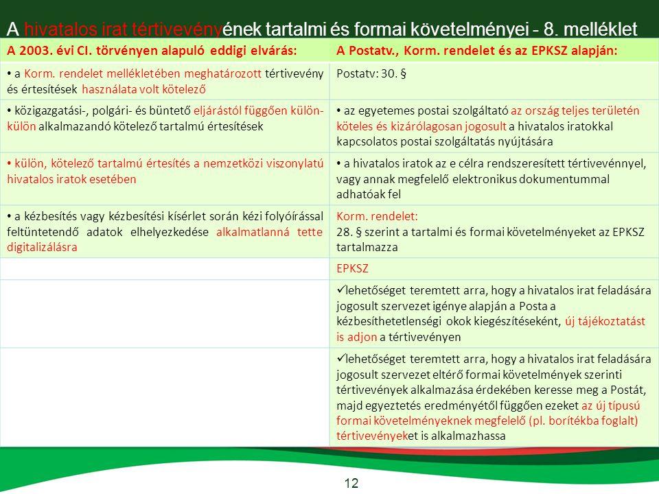 A hivatalos irat tértivevényének tartalmi és formai követelményei - 8